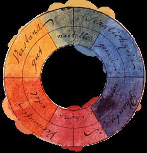 Johann Wolfgang Von Goethe - Teoría de los colores